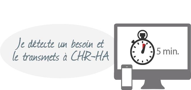 CHR-HA